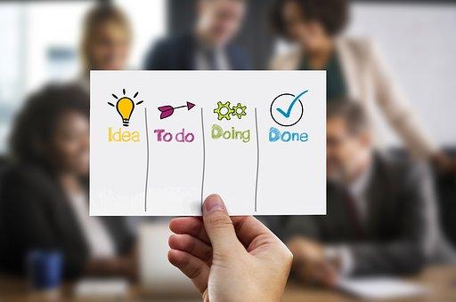 働き方,自分のやる気,部下のやる気,3つの観点